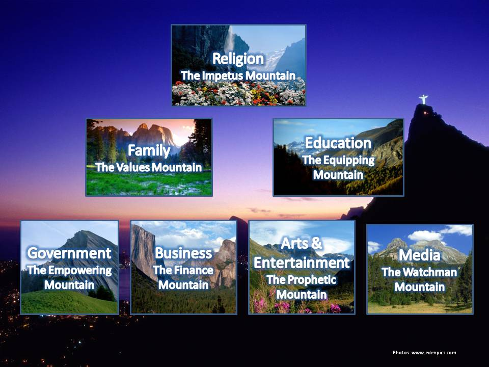 The Seven Mountains of Society: He who controls the mountains, controls society.